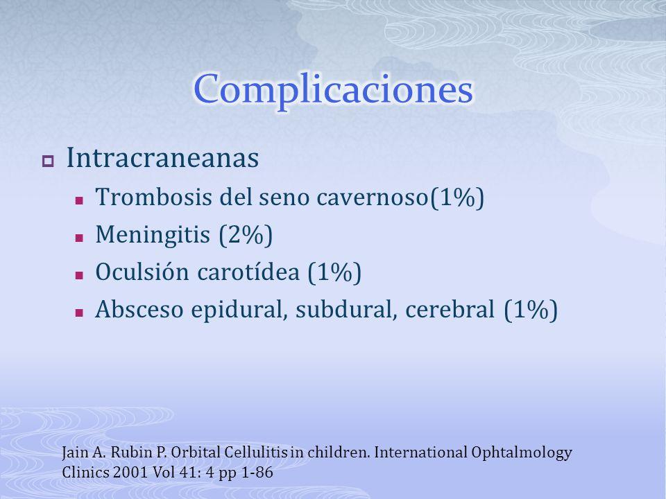 Intracraneanas Trombosis del seno cavernoso(1%) Meningitis (2%) Oculsión carotídea (1%) Absceso epidural, subdural, cerebral (1%) Jain A. Rubin P. Orb