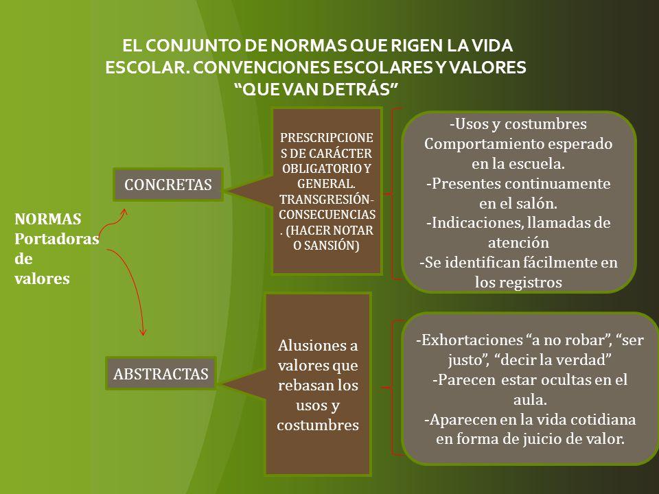 EL CONJUNTO DE NORMAS QUE RIGEN LA VIDA ESCOLAR. CONVENCIONES ESCOLARES Y VALORES QUE VAN DETRÁS NORMAS Portadoras de valores CONCRETAS ABSTRACTAS -Us