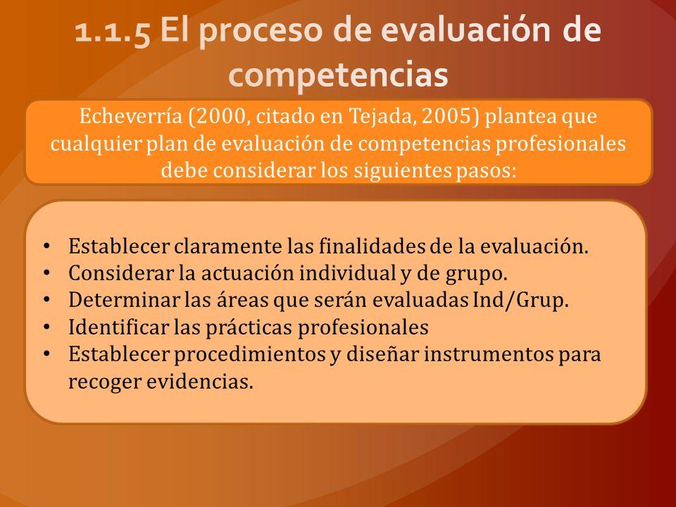McDonald, et al (2000) propone, según experiencias de evaluación de algunas competencias de pilotos de aviación.