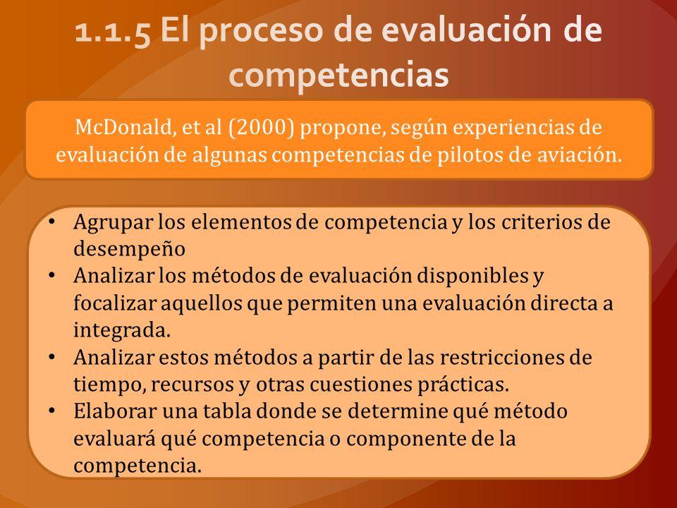 Avolio de Cols e Iacolutti (2006) parten de una serie de preguntas.