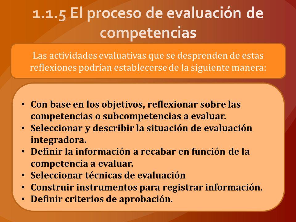 Tobón (2009) plantea el uso de matrices de evaluación 2 como herramientas de análisis y definición que ponen de manifiesto tanto los componentes de la competencia, como los referentes y otros aspectos operativos de la propia evaluación.