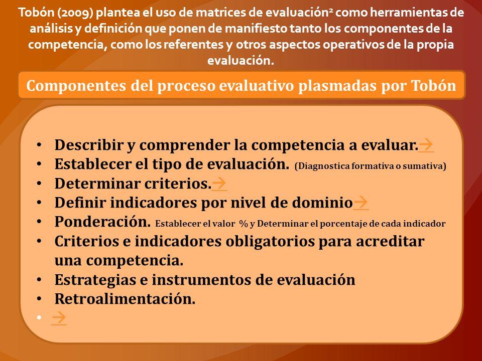 Verbo de desempeño ObjetoFinalidadCondición Elaborardiagnósticos que sustenten propuestas de intervención Describiendo ampliamente la realidad desde un enfoque educativo, con base en el manejo de una metodología específica.