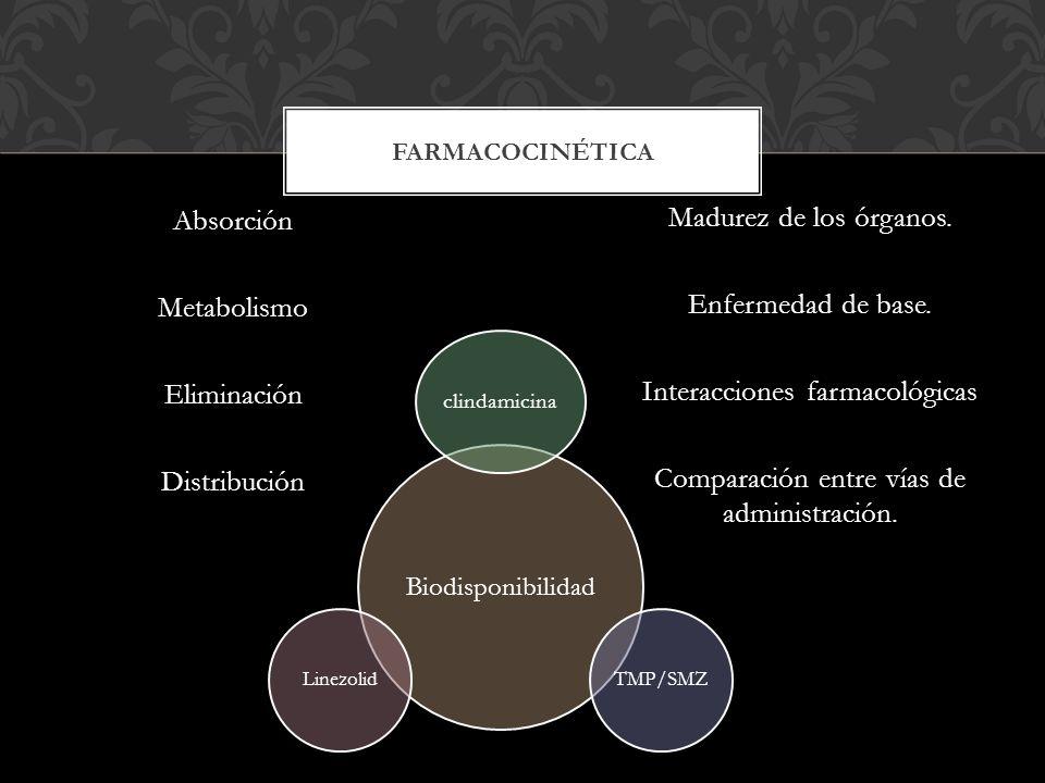 OXAZOLIDONAS: Linezolid: SAMR, ERV, sprepto Trombocitopenia STREPTOGRAMINAS: Dalfupristina/quinupristina LIPOPEPTIDOS Interrupción de mecanismos de membrana: SARM/ERV OXAZOLIDINONAS/STREPTOGRAMINAS /LIPOPÉPTIDOS