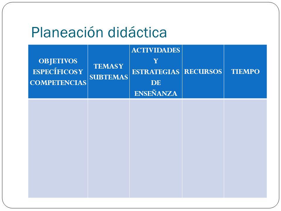 Planeación didáctica OBJETIVOS ESPECÍFICOS Y COMPETENCIAS TEMAS Y SUBTEMAS ACTIVIDADES Y ESTRATEGIAS DE ENSEÑANZA RECURSOSTIEMPO