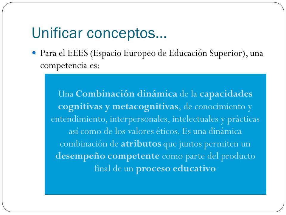 Unificar conceptos… Para el EEES (Espacio Europeo de Educación Superior), una competencia es: Una Combinación dinámica de la capacidades cognitivas y metacognitivas, de conocimiento y entendimiento, interpersonales, intelectuales y prácticas así como de los valores éticos.