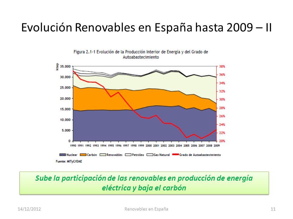 Evolución Renovables en España hasta 2009 – II 14/12/2012Renovables en España11 Sube la participación de las renovables en producción de energía eléct