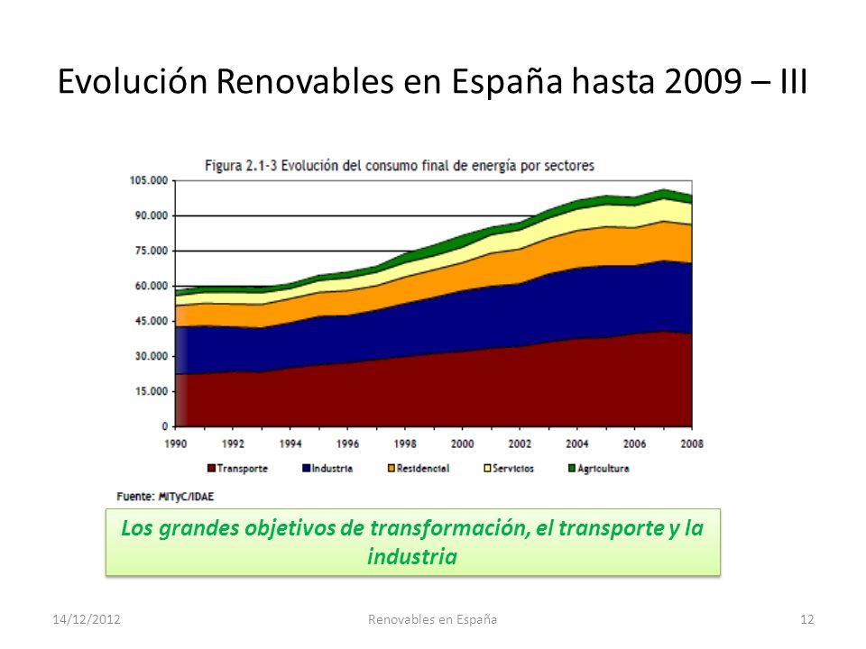 Evolución Renovables en España hasta 2009 – III 14/12/2012Renovables en España12 Los grandes objetivos de transformación, el transporte y la industria
