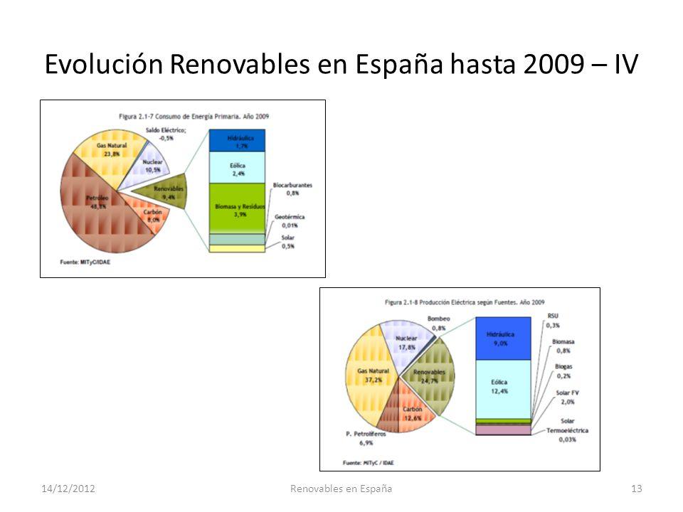 Evolución Renovables en España hasta 2009 – IV 14/12/2012Renovables en España13