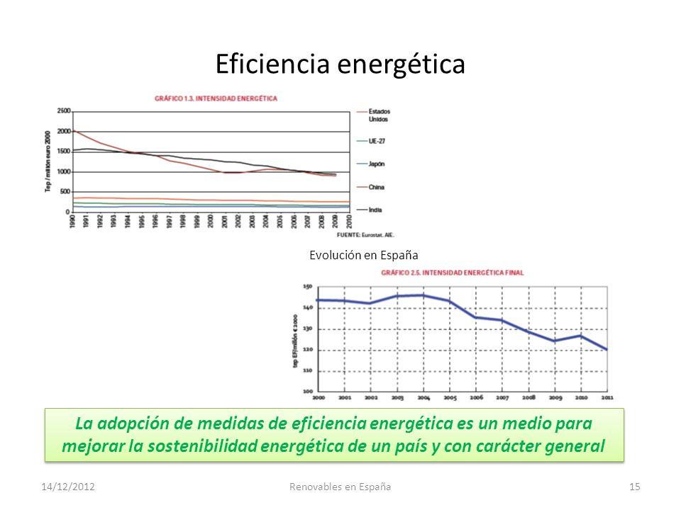 Eficiencia energética Evolución en España 14/12/2012Renovables en España15 La adopción de medidas de eficiencia energética es un medio para mejorar la