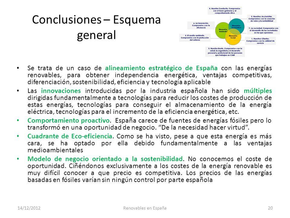 Conclusiones – Esquema general Se trata de un caso de alineamiento estratégico de España con las energías renovables, para obtener independencia energ