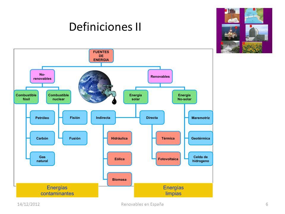 Definiciones III - Factores SostenibilidadResiduos Independencia energética Costes de producción y precios finales Efectos colaterales 14/12/2012Renovables en España7