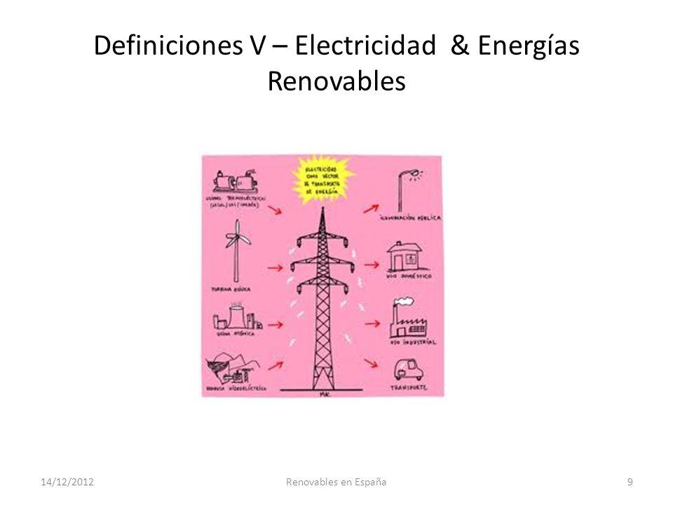 Definiciones V – Electricidad & Energías Renovables 14/12/2012Renovables en España9