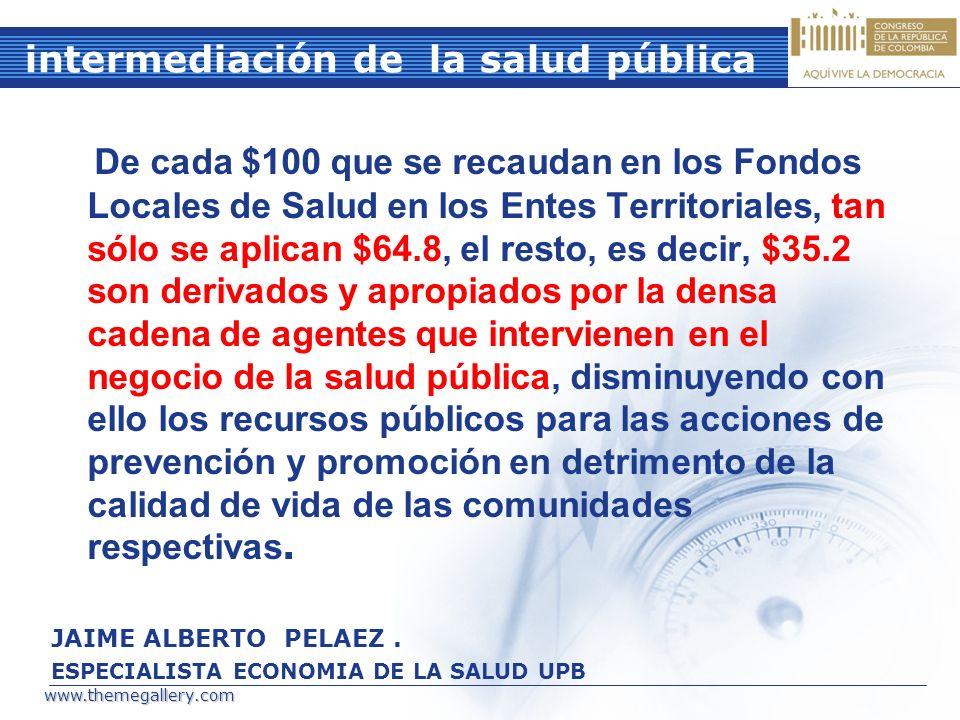 intermediación de la salud pública www.themegallery.com De cada $100 que se recaudan en los Fondos Locales de Salud en los Entes Territoriales, tan só