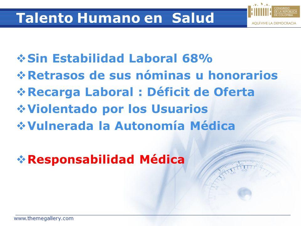 Talento Humano en Salud Sin Estabilidad Laboral 68% Retrasos de sus nóminas u honorarios Recarga Laboral : Déficit de Oferta Violentado por los Usuari