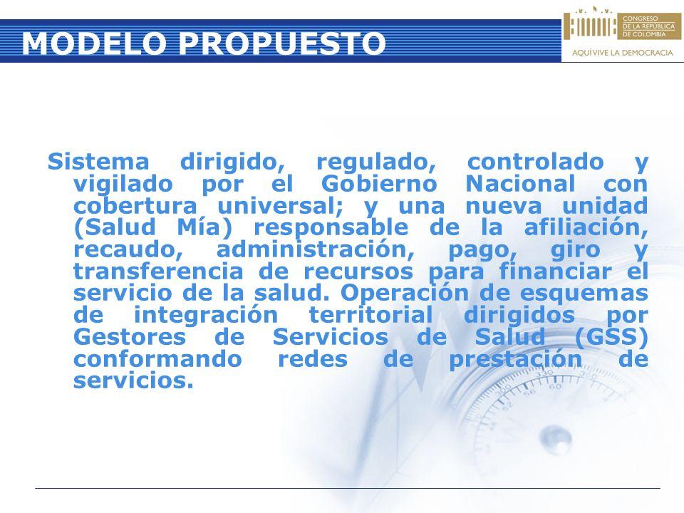 MODELO PROPUESTO Sistema dirigido, regulado, controlado y vigilado por el Gobierno Nacional con cobertura universal; y una nueva unidad (Salud Mía) re