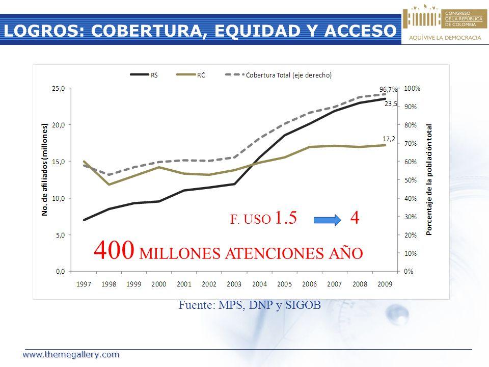 Fuente: MPS, DNP y SIGOB LOGROS: COBERTURA, EQUIDAD Y ACCESO 400 MILLONES ATENCIONES AÑO F. USO 1.5 4