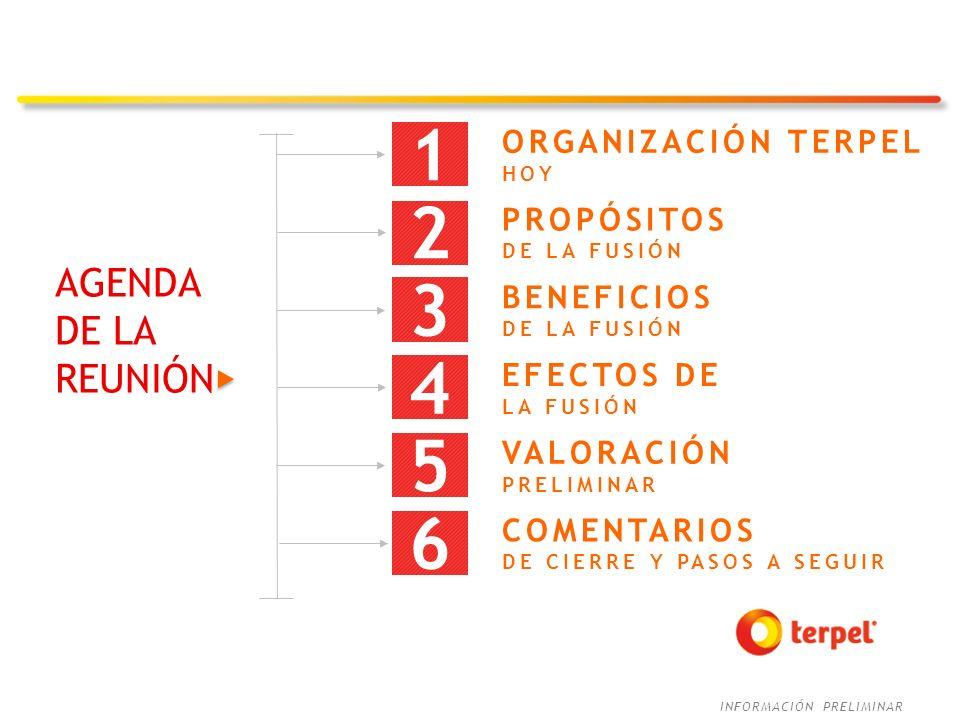 INFORMACIÓN PRELIMINAR AGENDA DE LA REUNIÓN 2 PROPÓSITOS DE LA FUSIÓN EFECTOS DE LA FUSIÓN 4 COMENTARIOS DE CIERRE Y PASOS A SEGUIR 6 3 BENEFICIOS DE LA FUSIÓN VALORACIÓN PRELIMINAR 5 ORGANIZACIÓN TERPEL HOY 1