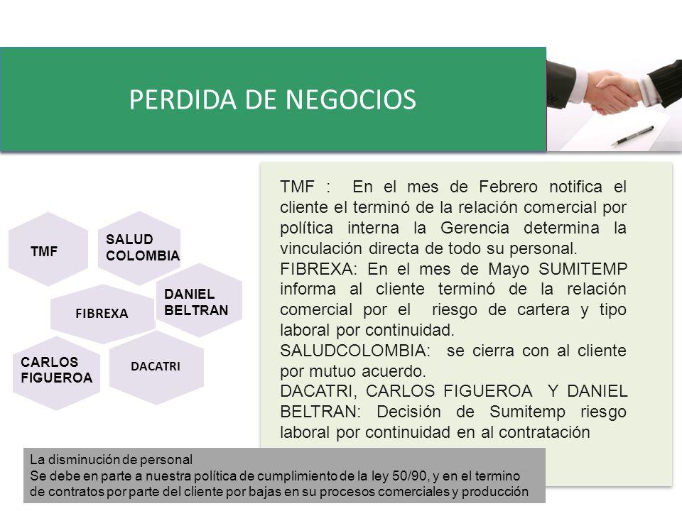 TMF : En el mes de Febrero notifica el cliente el terminó de la relación comercial por política interna la Gerencia determina la vinculación directa d