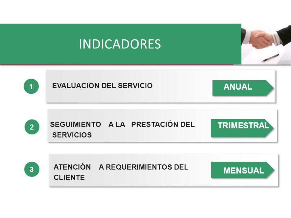 1 2 3 SEGUIMIENTO A LA PRESTACIÓN DEL SERVICIOS Templates Data driven diagram – Line diagram ANUAL INDICADORES EVALUACION DEL SERVICIO ATENCIÓN A REQU