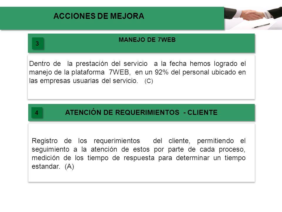 presentación para retención de cliente Dentro de la prestación del servicio a la fecha hemos logrado el manejo de la plataforma 7WEB, en un 92% del pe