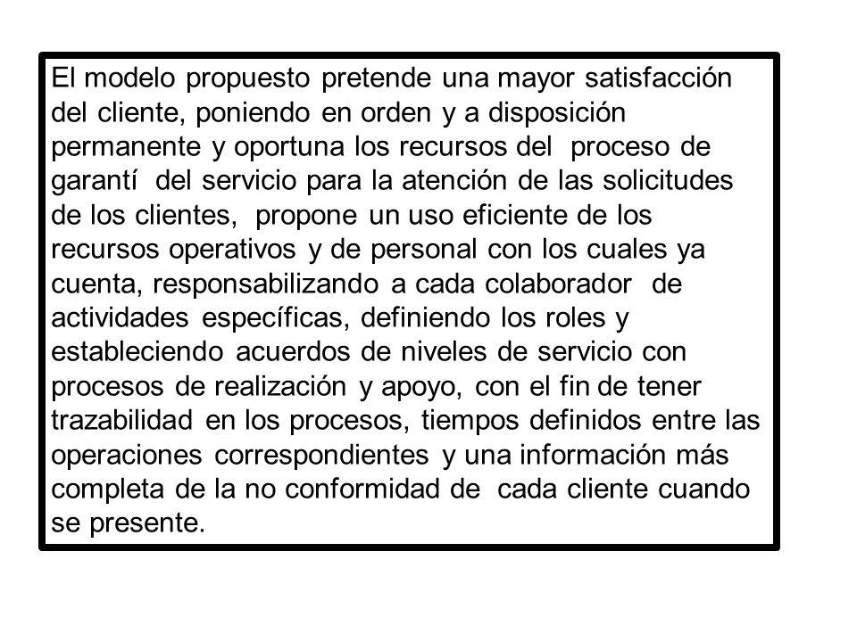 El modelo propuesto pretende una mayor satisfacción del cliente, poniendo en orden y a disposición permanente y oportuna los recursos del proceso de g