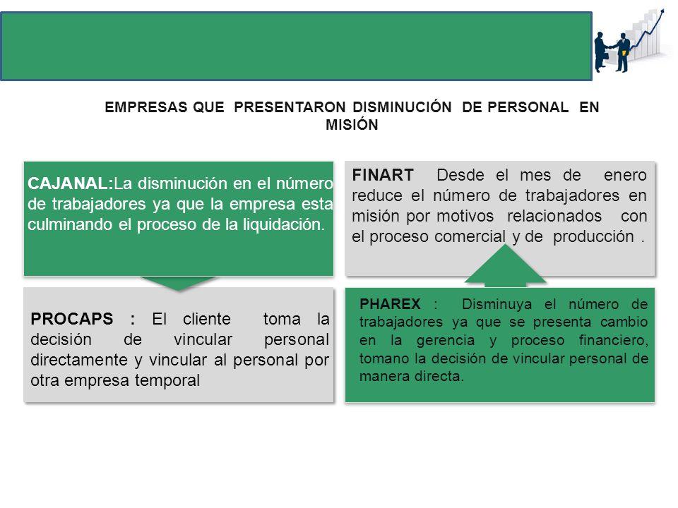 PROCAPS : El cliente toma la decisión de vincular personal directamente y vincular al personal por otra empresa temporal CAJANAL:La disminución en el