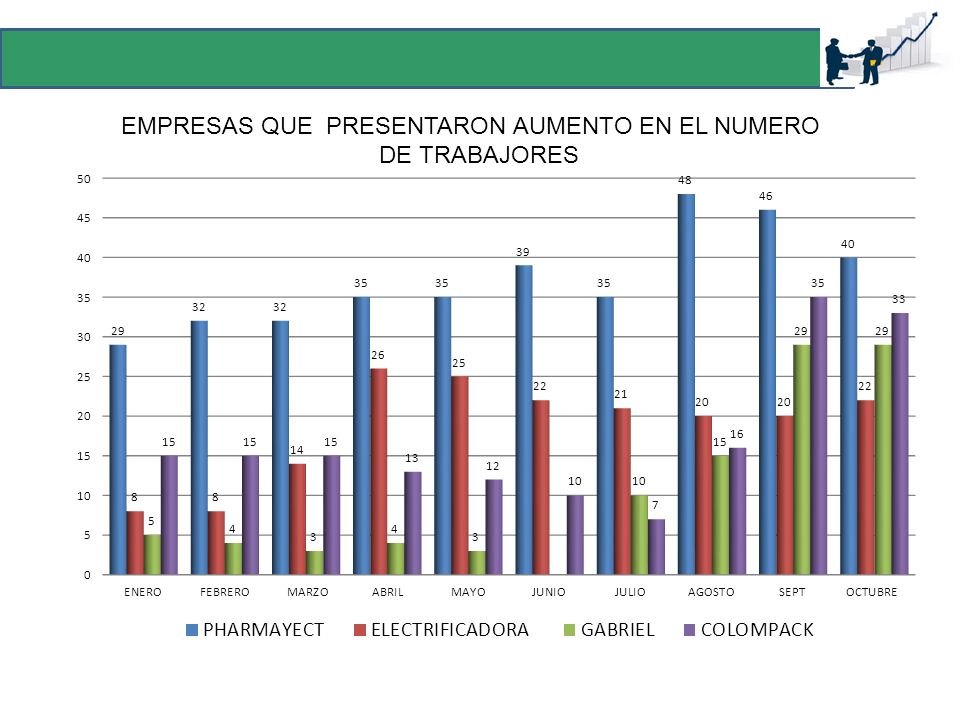 INDICADOR - SEGUIMIENTO A LA PRESTACION DEL SERVICIO PRIMER TRIMESTRE SEGUNDO TRIMESTRE TERCER TRIMESTRE