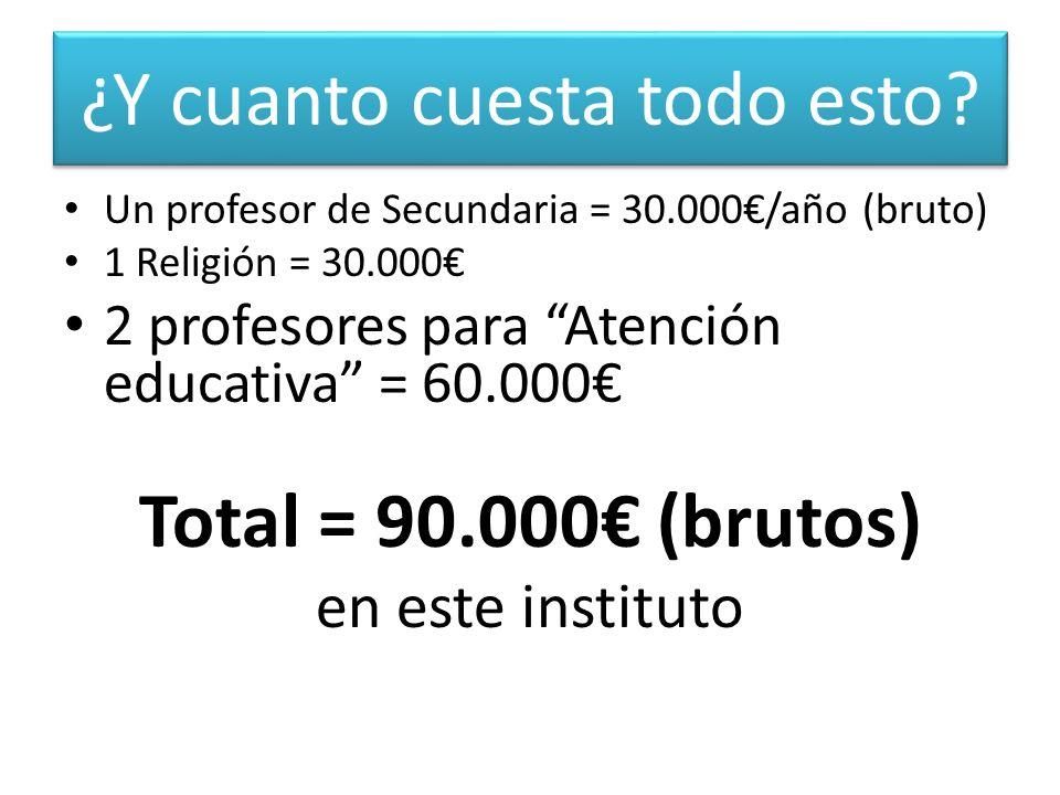 ¿Y cuanto cuesta todo esto? Un profesor de Secundaria = 30.000/año (bruto) 1 Religión = 30.000 2 profesores para Atención educativa = 60.000 Total = 9