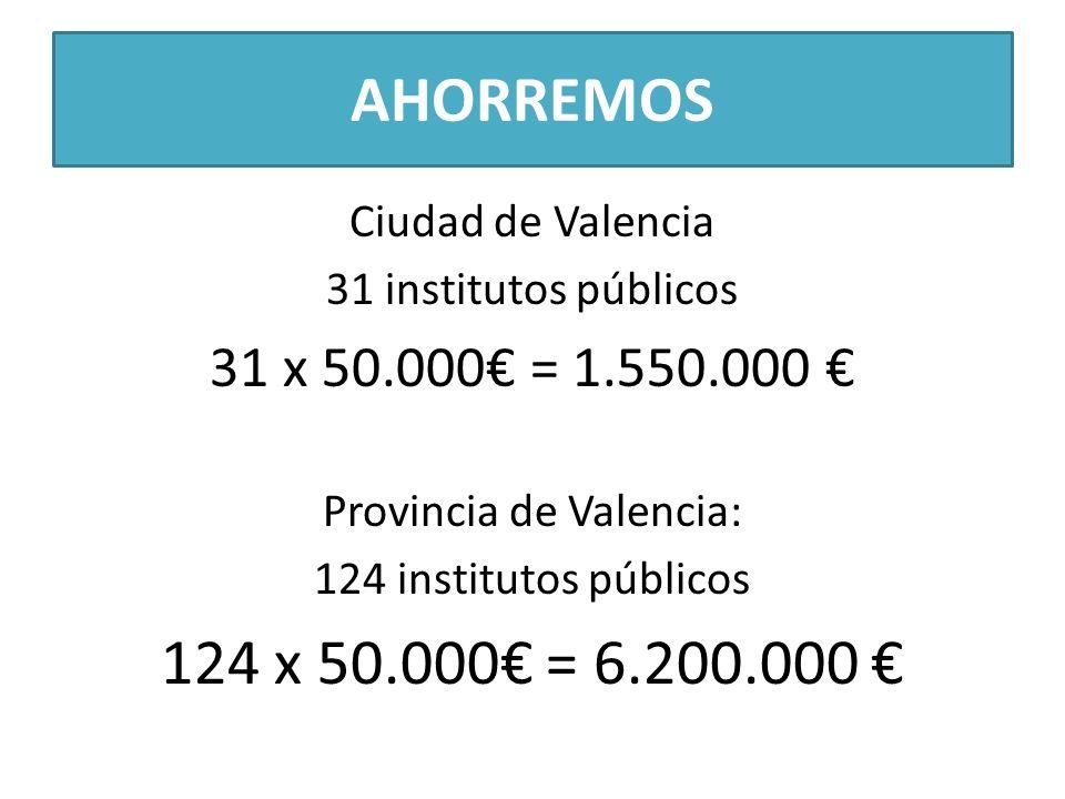 AHORREMOS Ciudad de Valencia 31 institutos públicos 31 x 50.000 = 1.550.000 Provincia de Valencia: 124 institutos públicos 124 x 50.000 = 6.200.000
