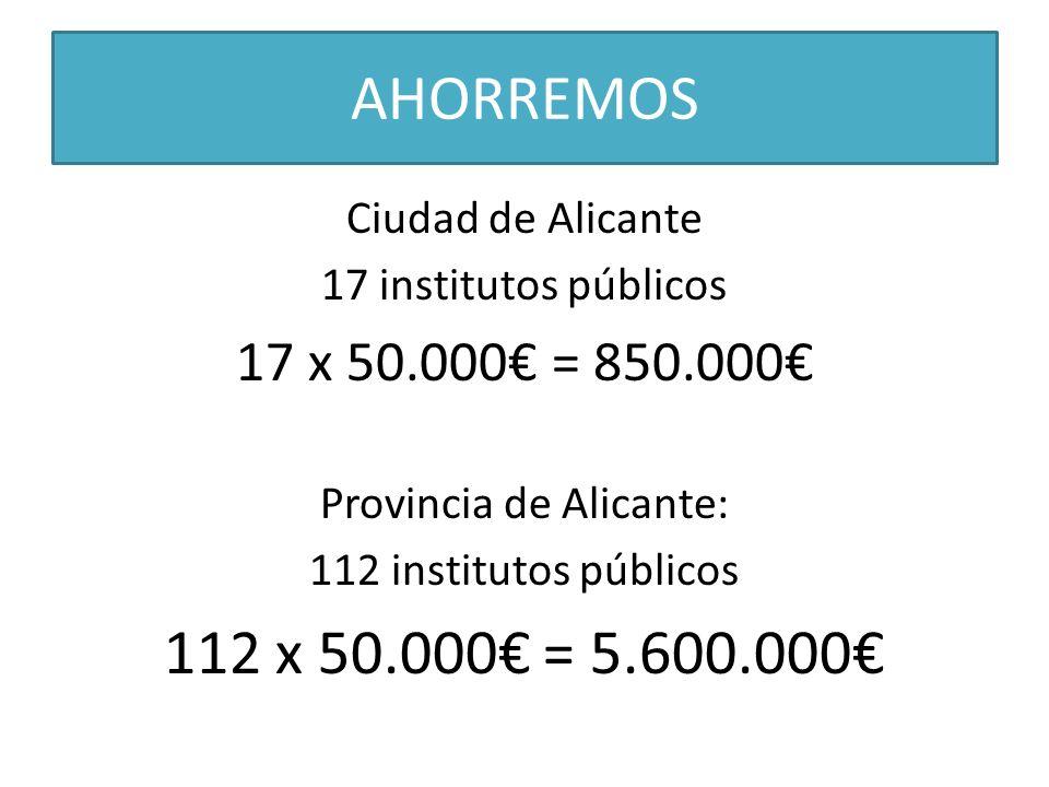 AHORREMOS Ciudad de Alicante 17 institutos públicos 17 x 50.000 = 850.000 Provincia de Alicante: 112 institutos públicos 112 x 50.000 = 5.600.000