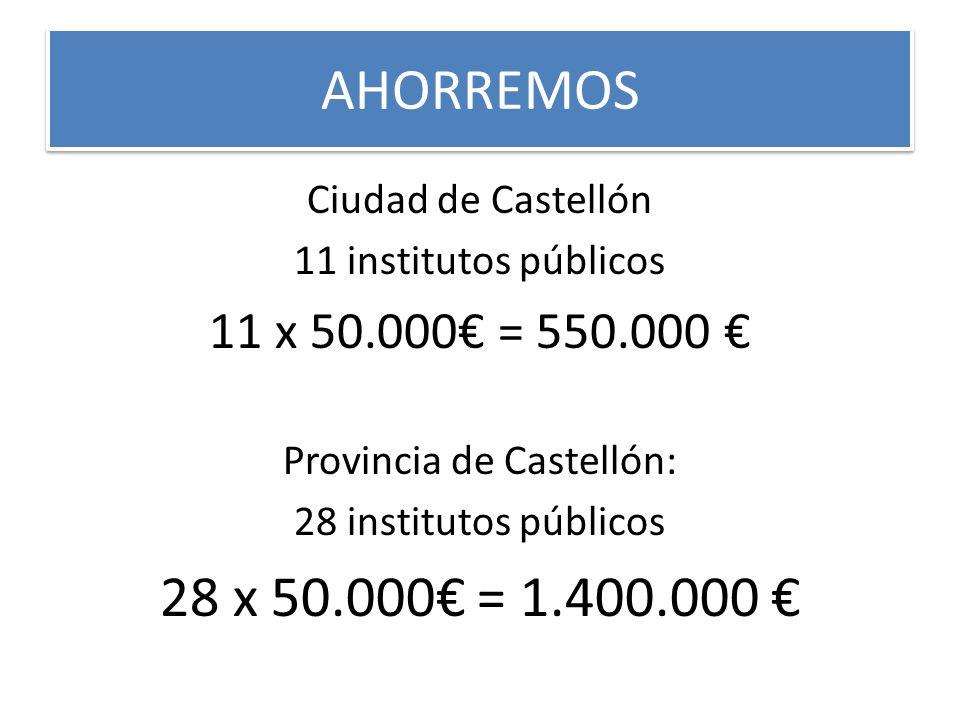 AHORREMOS Ciudad de Castellón 11 institutos públicos 11 x 50.000 = 550.000 Provincia de Castellón: 28 institutos públicos 28 x 50.000 = 1.400.000
