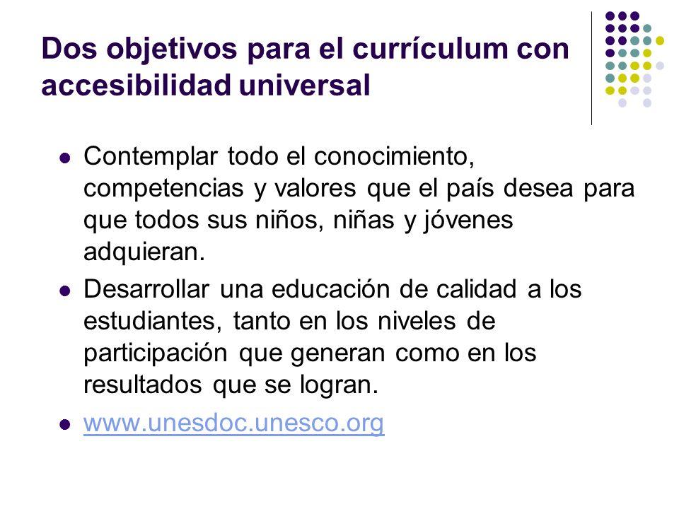 Dos objetivos para el currículum con accesibilidad universal Contemplar todo el conocimiento, competencias y valores que el país desea para que todos