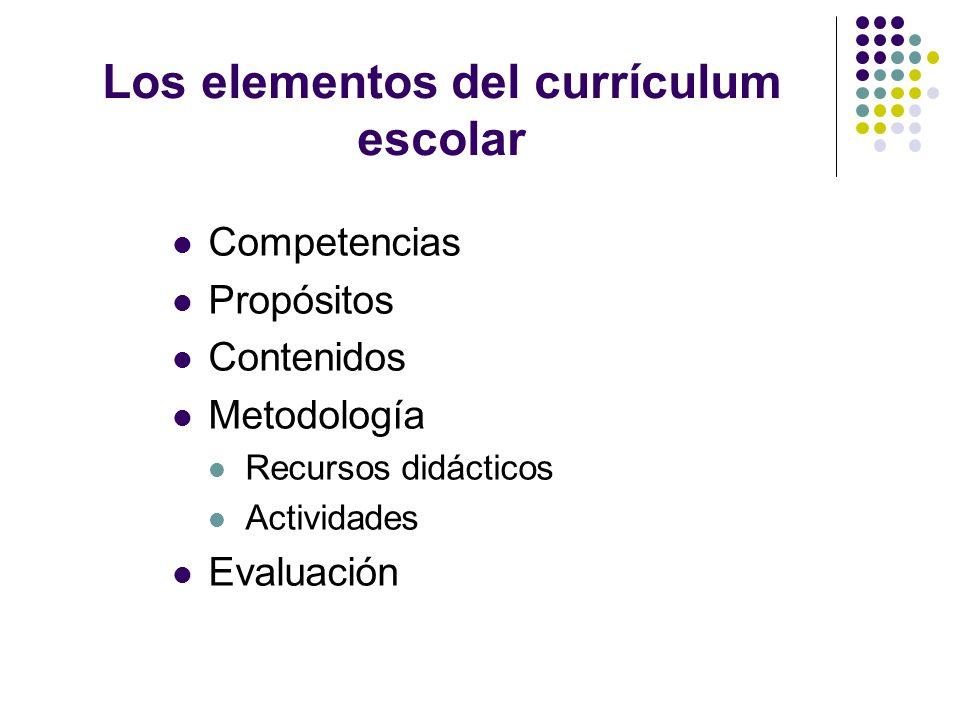 Los elementos del currículum escolar Competencias Propósitos Contenidos Metodología Recursos didácticos Actividades Evaluación