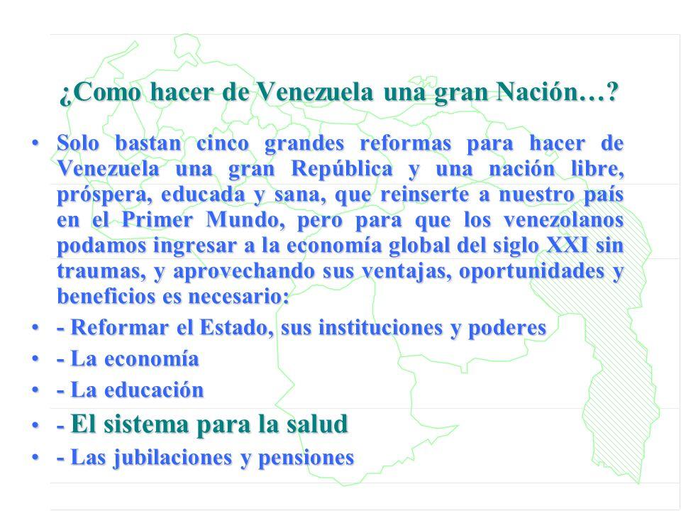 ¿Como hacer de Venezuela una gran Nación…? Solo bastan cinco grandes reformas para hacer de Venezuela una gran República y una nación libre, próspera,