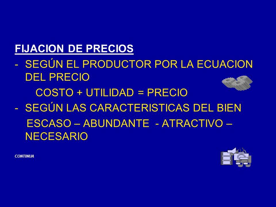 FIJACION DE PRECIOS -SEGÚN EL PRODUCTOR POR LA ECUACION DEL PRECIO COSTO + UTILIDAD = PRECIO -SEGÚN LAS CARACTERISTICAS DEL BIEN ESCASO – ABUNDANTE -