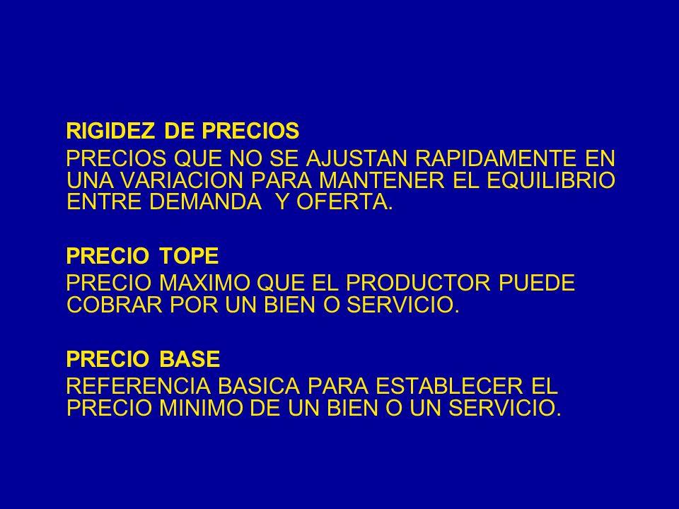 RIGIDEZ DE PRECIOS PRECIOS QUE NO SE AJUSTAN RAPIDAMENTE EN UNA VARIACION PARA MANTENER EL EQUILIBRIO ENTRE DEMANDA Y OFERTA. PRECIO TOPE PRECIO MAXIM