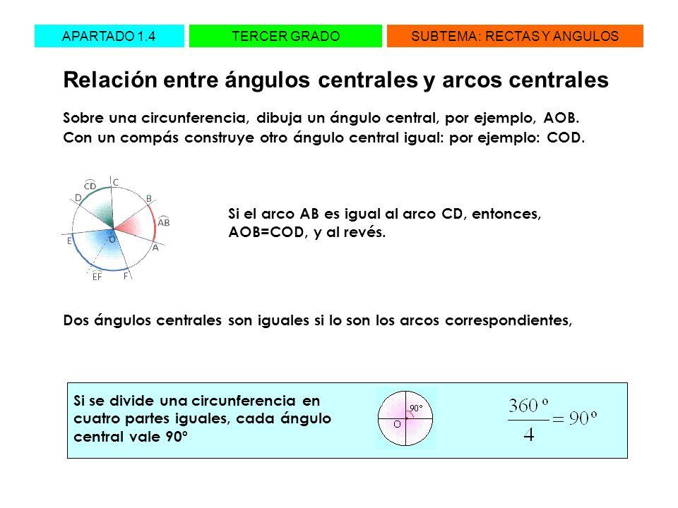 APARTADO 1.4TERCER GRADOSUBTEMA : RECTAS Y ANGULOS Ángulos centrales y arco: medida En la primera figura, el ángulo completo se ha dividido en 360º partes iguales.