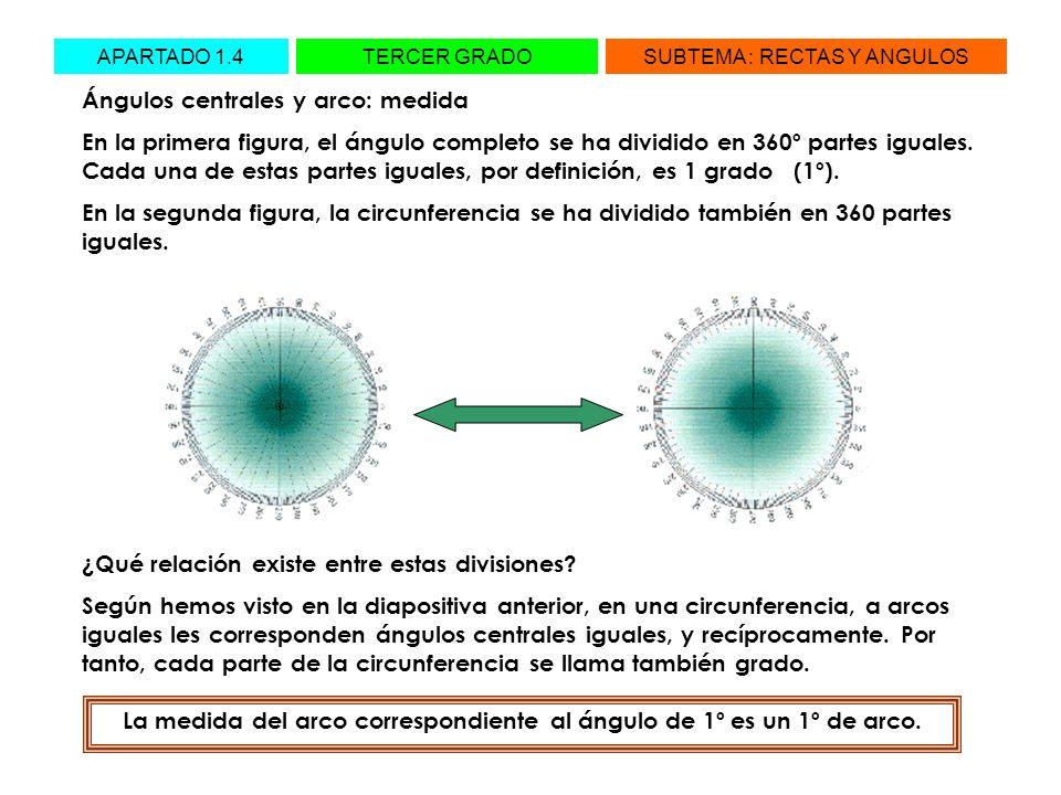 APARTADO 1.4TERCER GRADOSUBTEMA : RECTAS Y ANGULOS Ángulos centrales y arco: medida En la primera figura, el ángulo completo se ha dividido en 360º pa