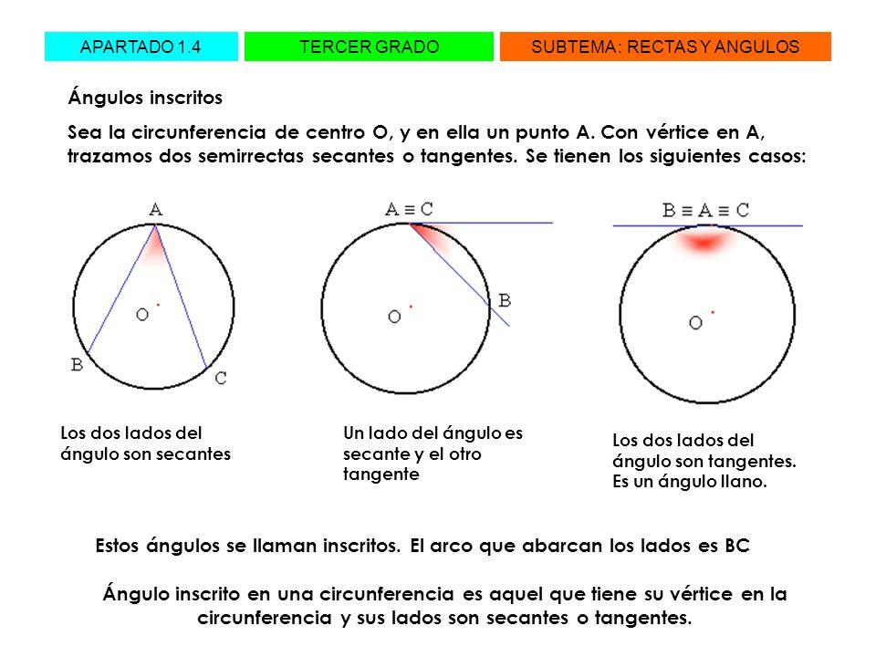 APARTADO 1.4TERCER GRADOSUBTEMA : RECTAS Y ANGULOS Ángulos inscritos Sea la circunferencia de centro O, y en ella un punto A. Con vértice en A, trazam