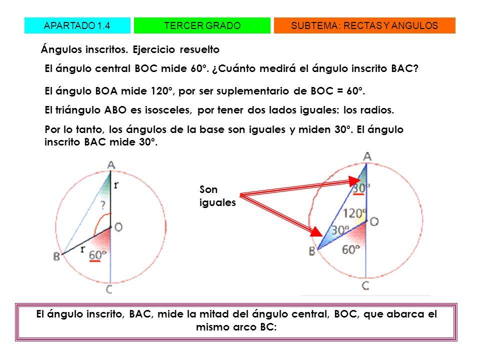 APARTADO 1.4TERCER GRADOSUBTEMA : RECTAS Y ANGULOS Ángulos inscritos. Ejercicio resuelto El ángulo central BOC mide 60º. ¿Cuánto medirá el ángulo insc