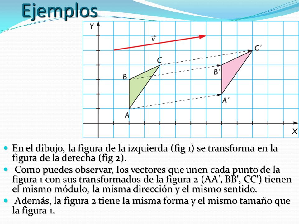 Una traslación tiene el vector guía (3,-3); hallar la figura transformada cuyos vértices son: A (0,0) B(5,7) C (8,4) Una traslación tiene el vector guía (3,-3); hallar la figura transformada cuyos vértices son: A (0,0) B(5,7) C (8,4) Resolución: Resolución: A´=(0,0) +(3,-3)=(3,-3) B´=(5,7)+(3,-3)=(8,4)C´=(8,4)+(3,-3)=(11,1)