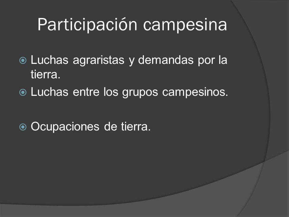 Participación campesina Luchas agraristas y demandas por la tierra.