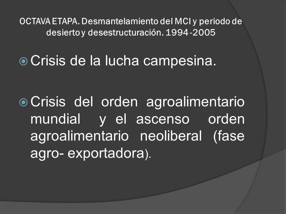 OCTAVA ETAPA.Desmantelamiento del MCI y periodo de desierto y desestructuración.