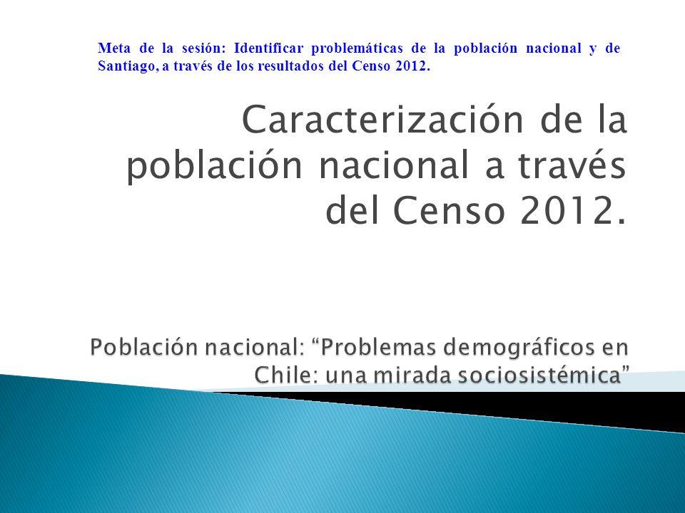 Caracterización de la población nacional a través del Censo 2012.
