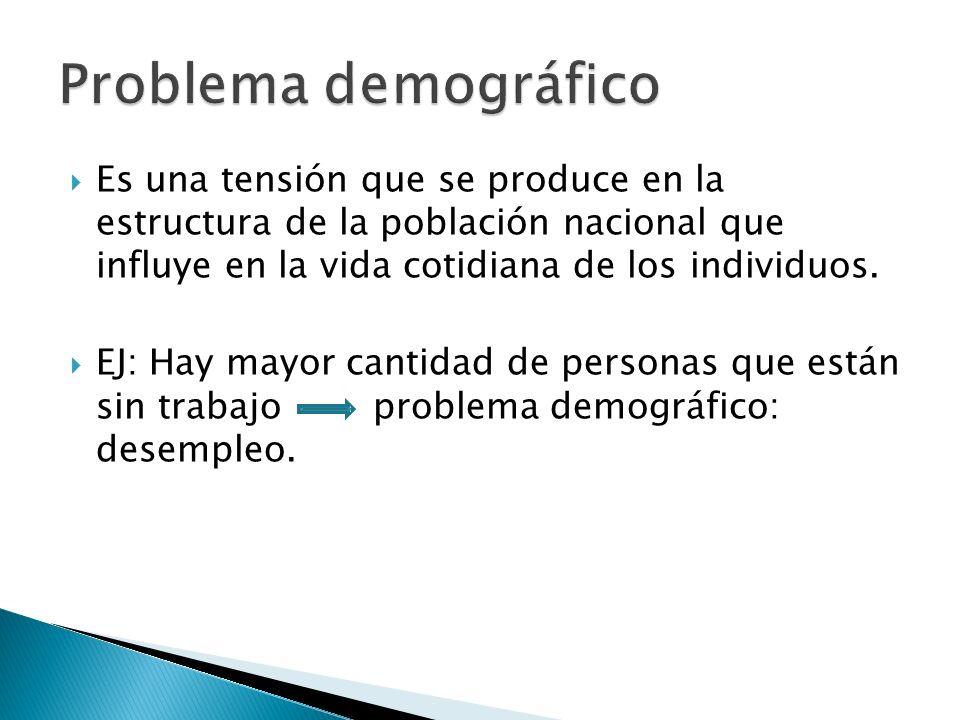 Es una tensión que se produce en la estructura de la población nacional que influye en la vida cotidiana de los individuos.