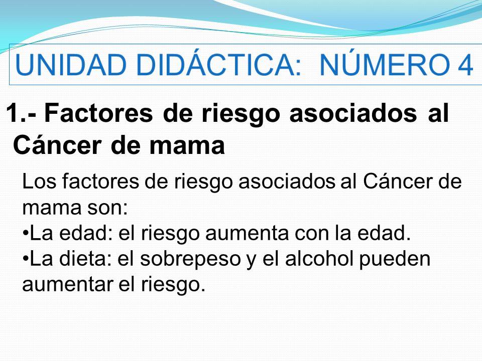1.- Factores de riesgo asociados al Cáncer de mama Los factores de riesgo asociados al Cáncer de mama son: La edad: el riesgo aumenta con la edad. La