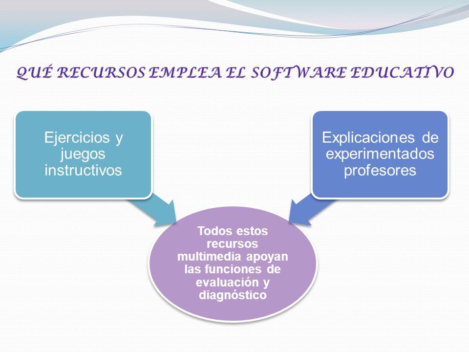 Todos estos recursos multimedia apoyan las funciones de evaluación y diagnóstico Ejercicios y juegos instructivos Explicaciones de experimentados prof