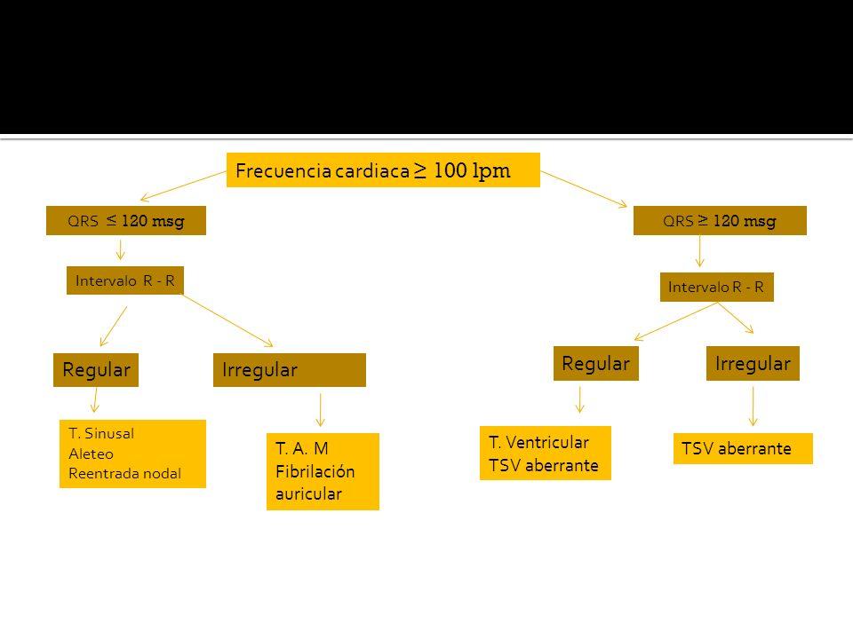 Frecuencia cardiaca 100 lpm QRS 120 msg Intervalo R - R RegularIrregular T. Sinusal Aleteo Reentrada nodal T. A. M Fibrilación auricular RegularIrregu