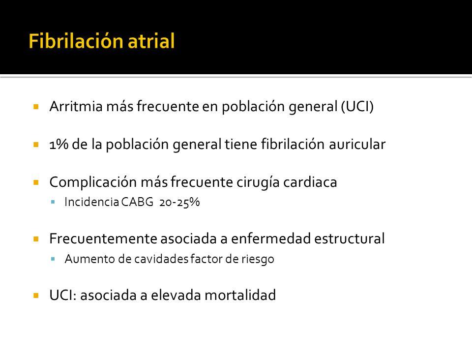Arritmia más frecuente en población general (UCI) 1% de la población general tiene fibrilación auricular Complicación más frecuente cirugía cardiaca I