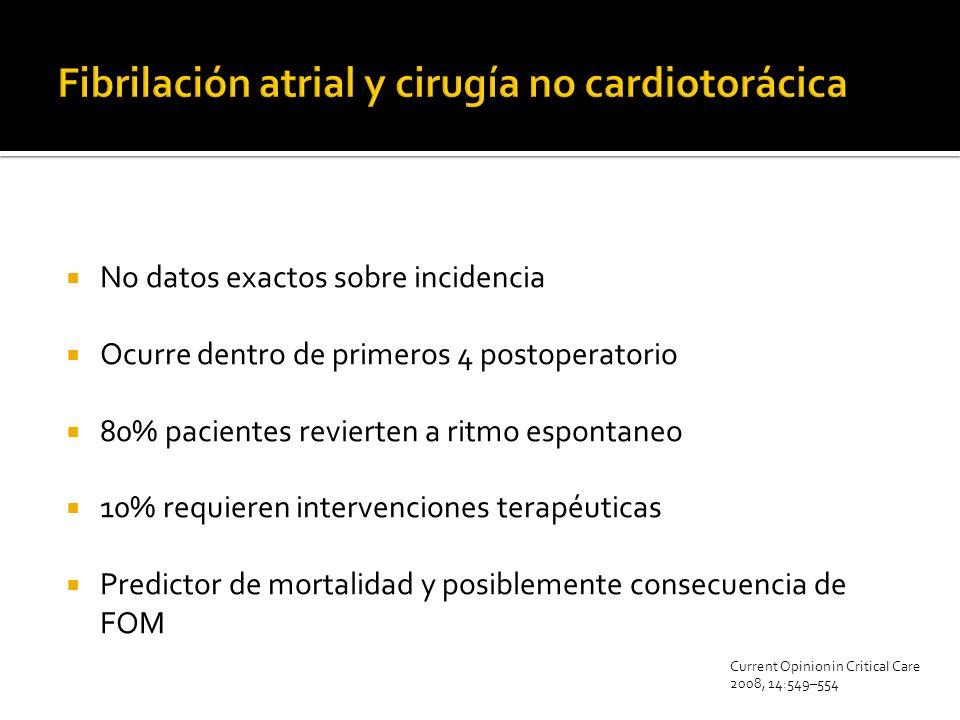 No datos exactos sobre incidencia Ocurre dentro de primeros 4 postoperatorio 80% pacientes revierten a ritmo espontaneo 10% requieren intervenciones t